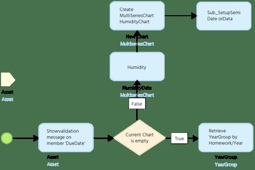 Modeler_image